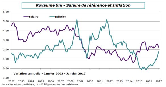 RU-2017-janvier-salaires.png