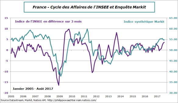 france-2017-aout-climataff-markit.png