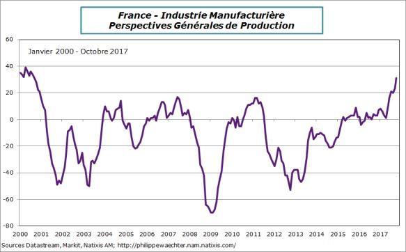 France-2017-octobre-chefEntrepriseINSEE