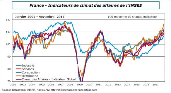 france-2017-novembre-climataffaires