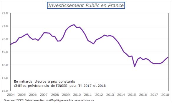 France-Inve-public