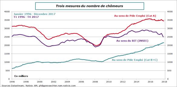 France-mesuresduchomage