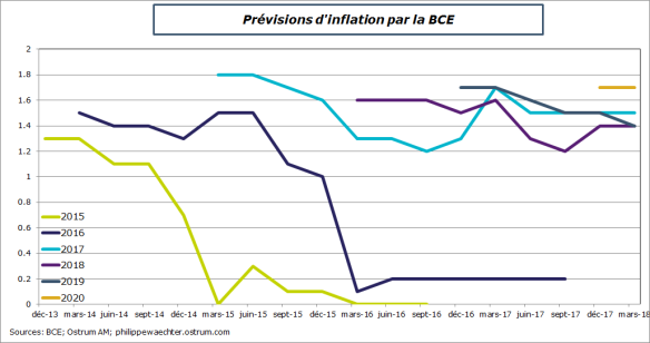 bce-prev-inflation.png