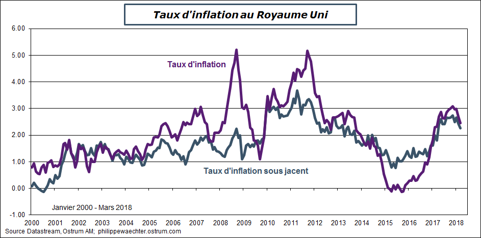 ru-2018-mars-inflation.png