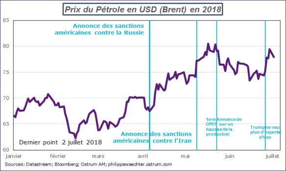 petrole20718.png