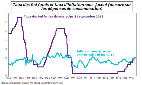 fedinflation.png