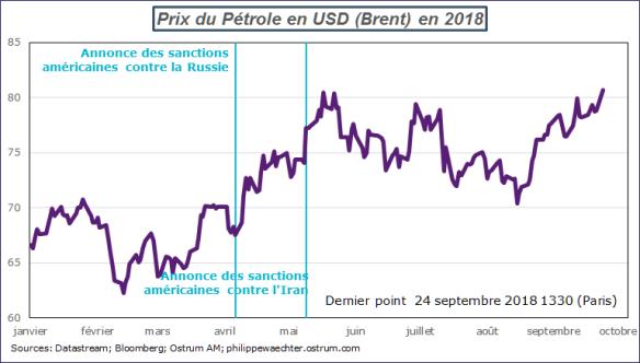 petrole-24-09-18.png