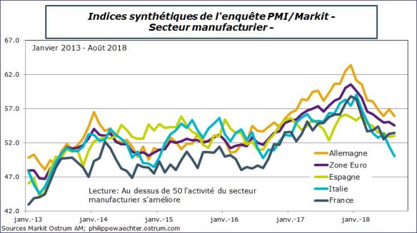 pmi-manufzeaout18.png