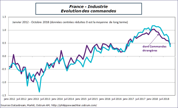 commandes-France-Industrie.png