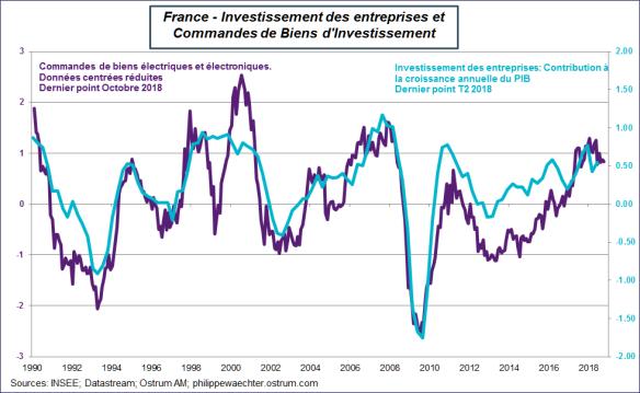 franceinvest.png