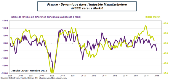 industrieFrance.png