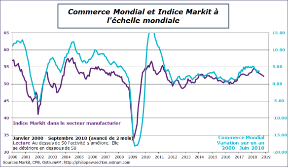 vomex-markit.png