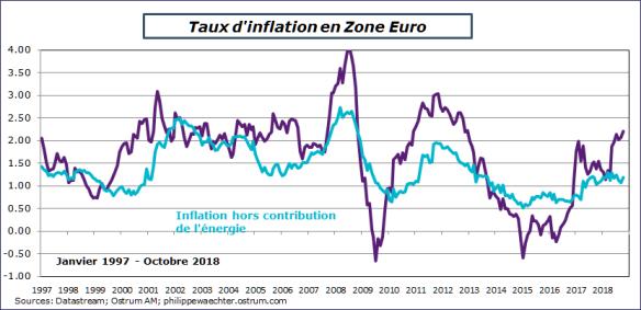 inflationZEnov2018.png
