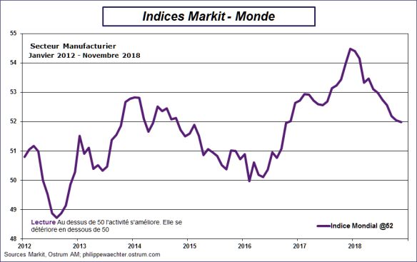 world-markit-nov18.png
